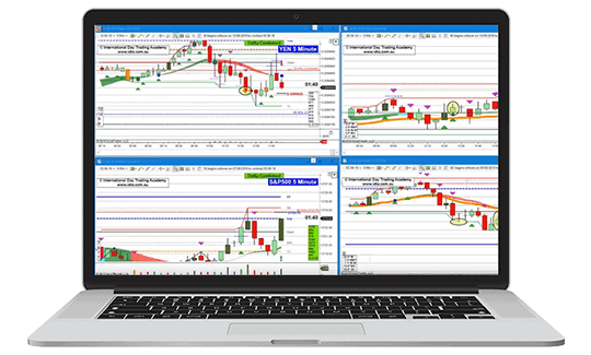 Live Trading Room - Learn to Trade with live action trades called in real time